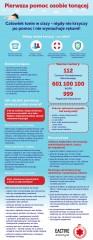 Jak pomóc tonącemu? Infografika