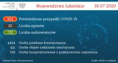 11 nowych zakażeń SARS-CoV-2