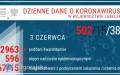 8 nowych przypadków zakażenia na Lubelszczyźnie