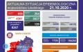 658 zakażeń SARS-CoV-2 na Lubelszczyźnie. Zmarł 36-letni mieszkaniec powiatu